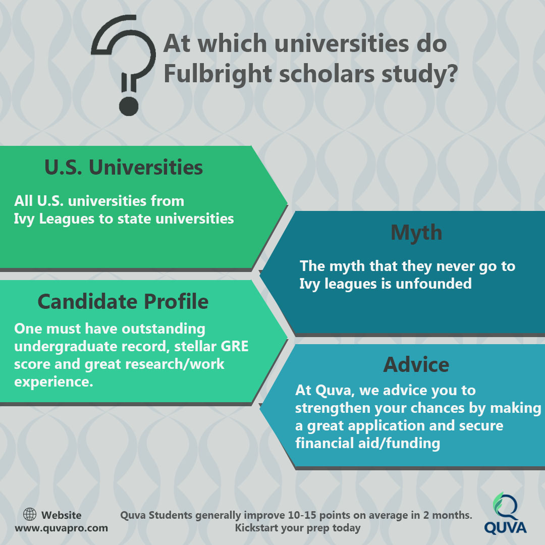 At-which-universities-do-Fulbright-Scholars-study