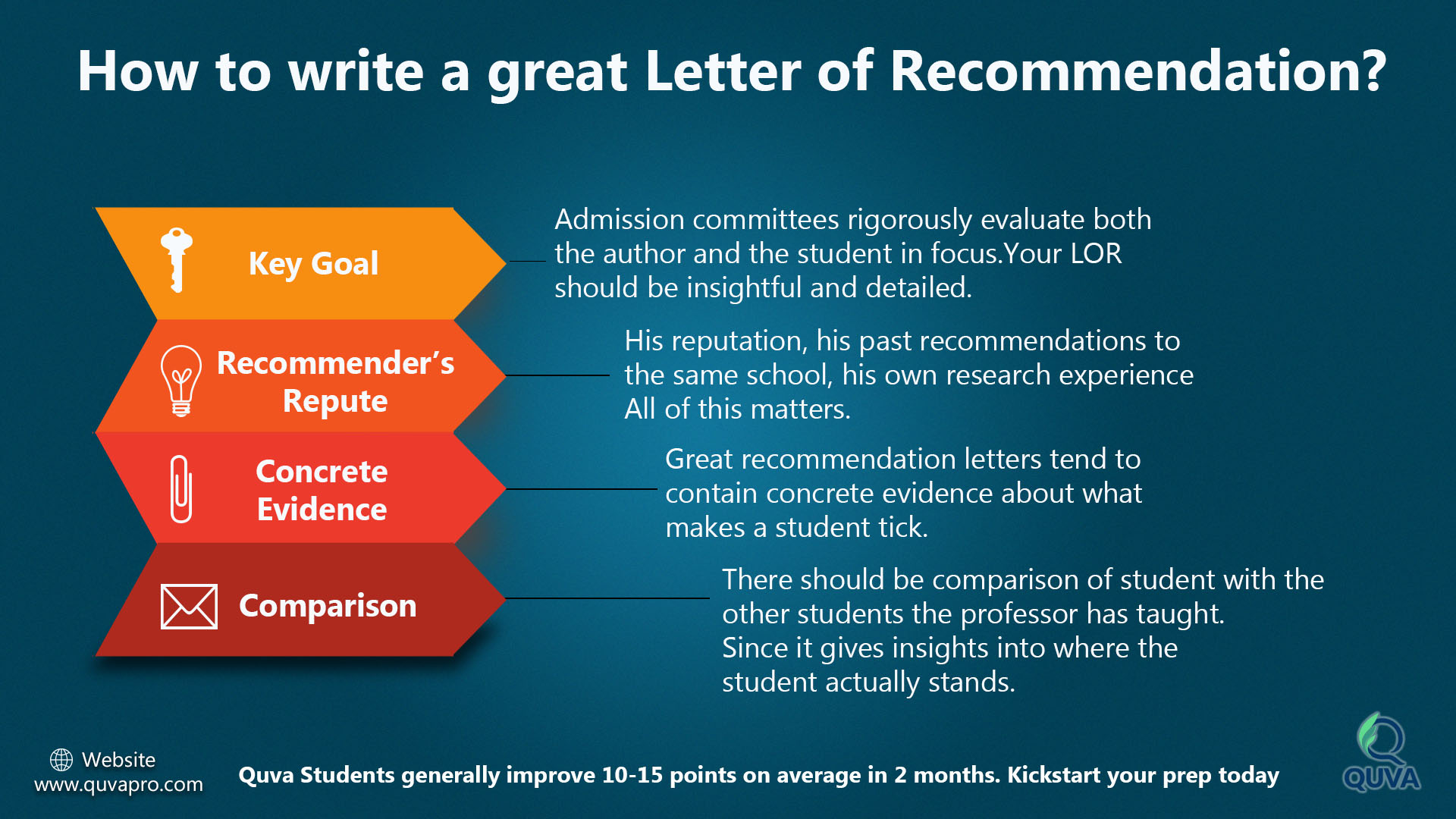 how to write a great letter of recommendation