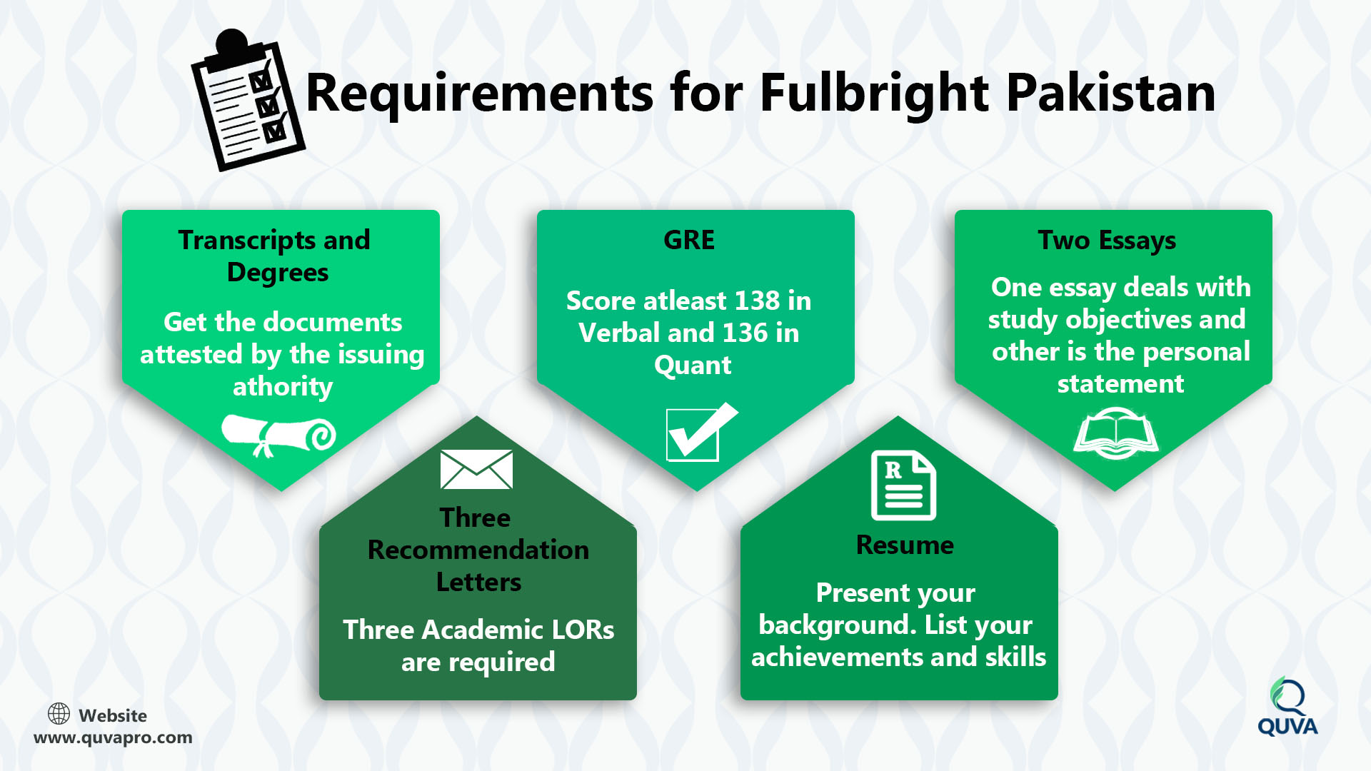 Requirements-for-fulbright-pakistan
