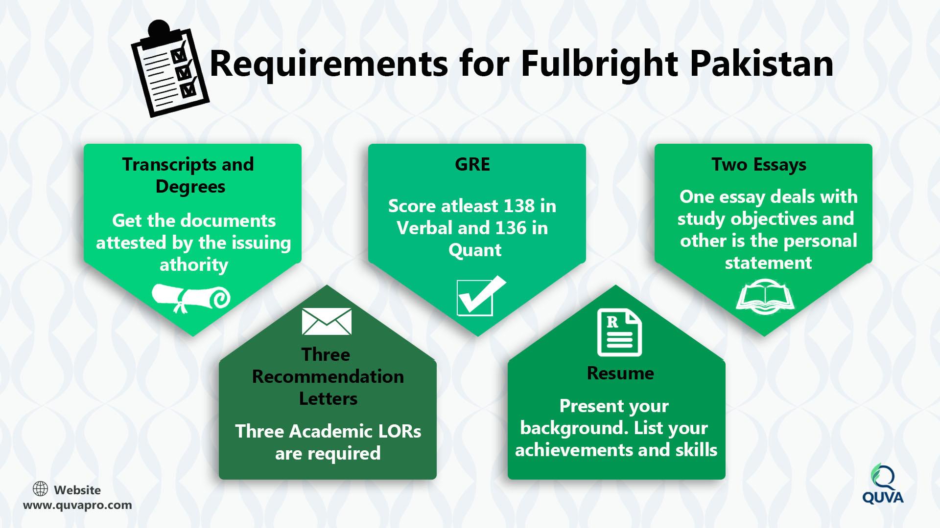 Fulbright Scholarship Pakistan in a nutshell- Quva