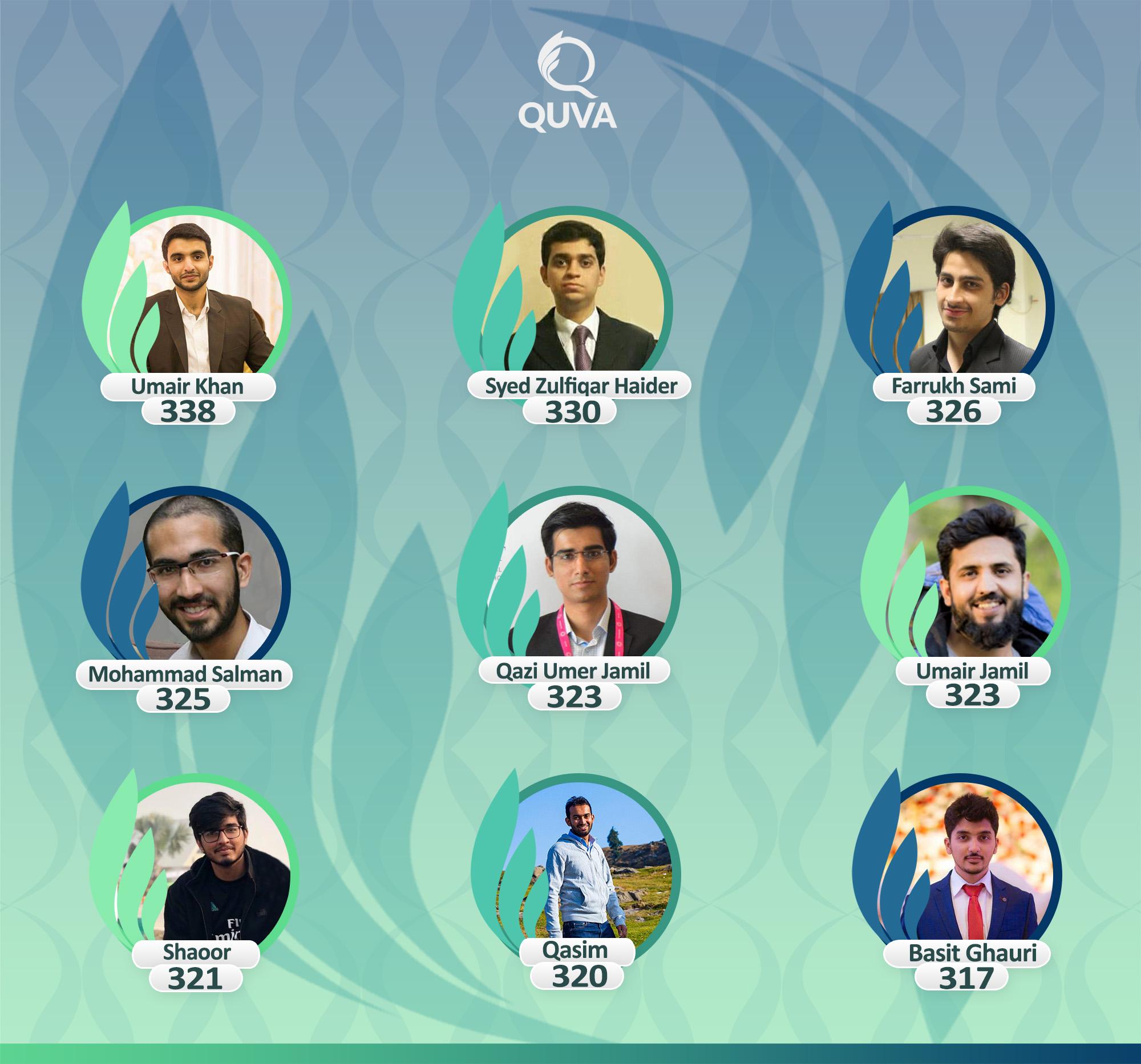 GRE-Prep-in-Lahore-Scores