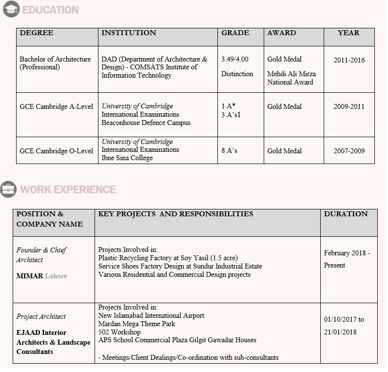 Sample-Fulbright-resume-Pakistan-1