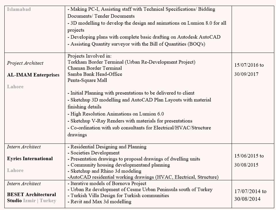 Sample-Fulbright-resume-Pakistan-2