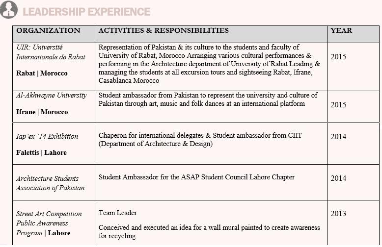 Sample-Fulbright-resume-Pakistan-3